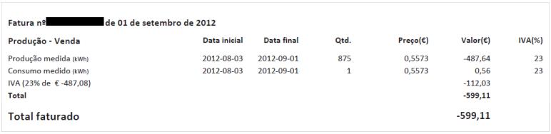 Dados da fatura relativa a Agosto de 2012