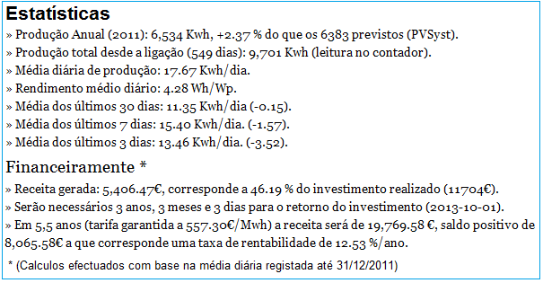 Stats 2011